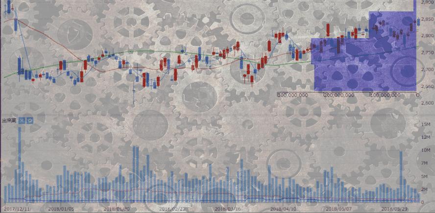 出来高と株価の関係性のメイン画像