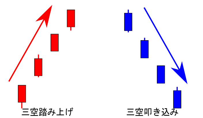 三空(踏み上げ・叩き込み)の画像