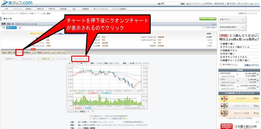 株map.comの極洋[1301]の銘柄情報ページからクオンツチャートを表示させる手順の解説画像