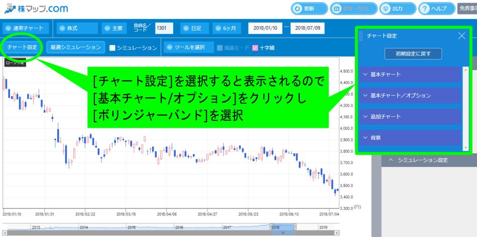 株マップ.comのテクニカルチャート説明画面の画像