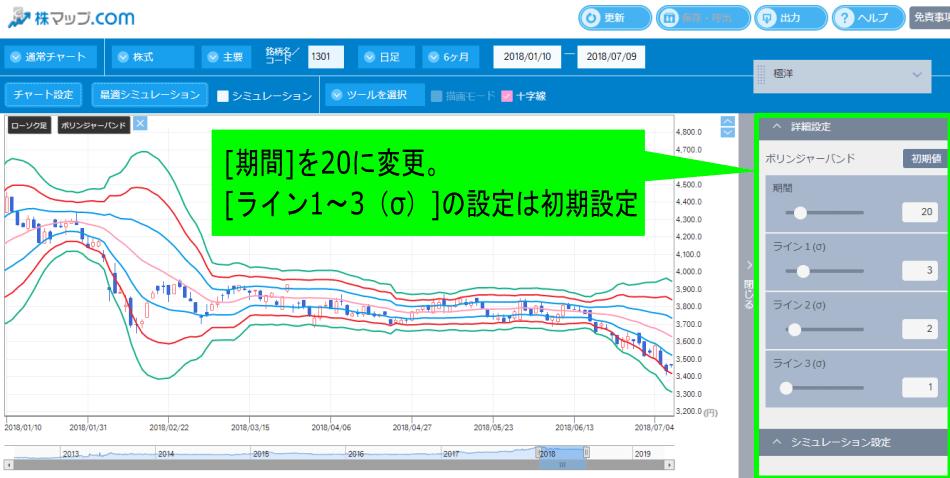 株マップ.comのテクニカルチャートのボリンジャーバンド詳細設定画面の画像